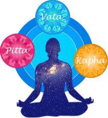 Logo At Om Ayurveda