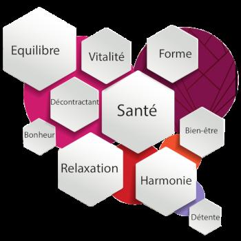 Logo Massages du Monde Bandol