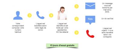 M2 Secrétariat - Secrétariat - Montreuil