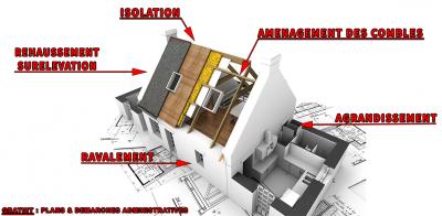 MTBS Multi Travaux Bâtiment Service - Entreprise de bâtiment - Fontenay-sous-Bois