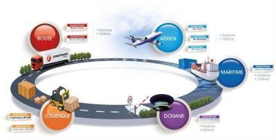 DIMOTRANS Clermont Ferrand - Transport - logistique - Clermont-Ferrand