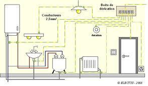 Electricité Lenglet - Entreprise d'électricité générale - Boulogne-Billancourt