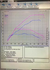 Auto Diag Performance - Centre autos et entretien rapide - Montélimar