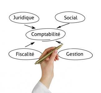 Gcl Merignac - Expertise comptable - Mérignac