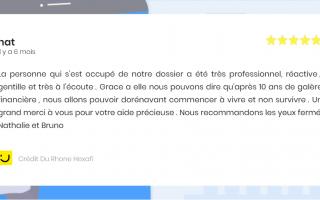Crédit Du Rhône Groupe Hexafi